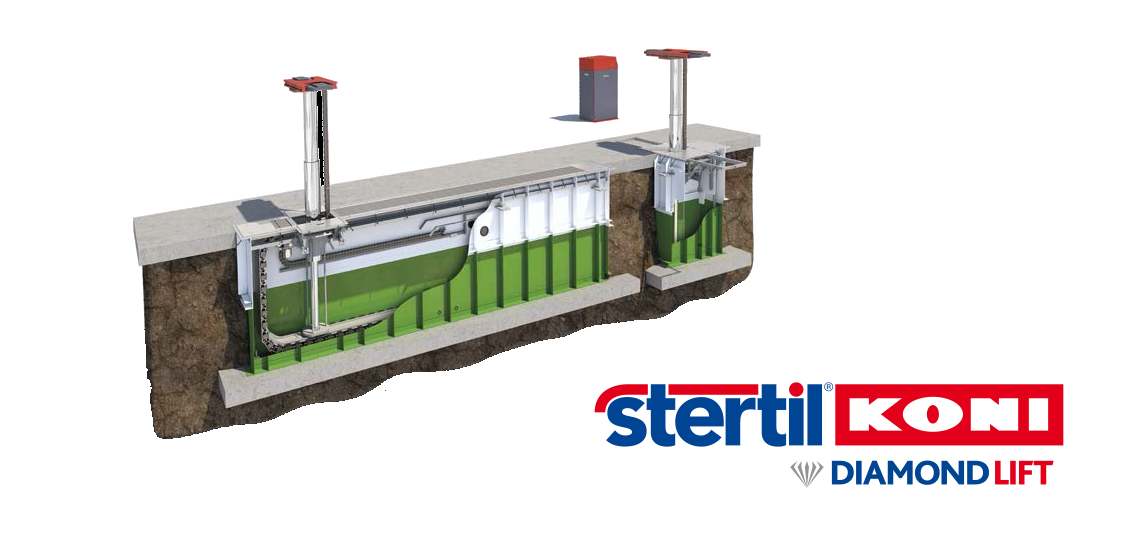 Configuration of heavy duty vehicle lifts at Stertil-Koni